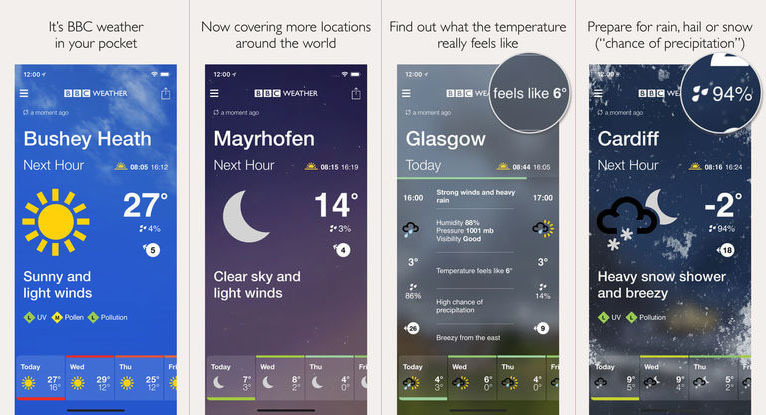 BBC Weather Biking App